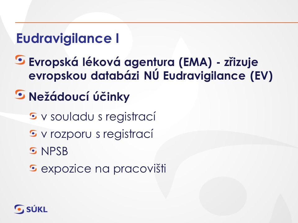 Eudravigilance I Evropská léková agentura (EMA) - zřizuje evropskou databázi NÚ Eudravigilance (EV) Nežádoucí účinky v souladu s registrací v rozporu s registrací NPSB expozice na pracovišti