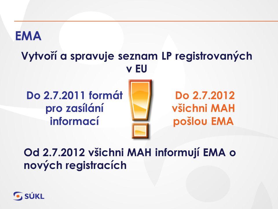 EMA Do 2.7.2011 formát pro zasílání informací Do 2.7.2012 všichni MAH pošlou EMA Vytvoří a spravuje seznam LP registrovaných v EU Od 2.7.2012 všichni MAH informují EMA o nových registracích