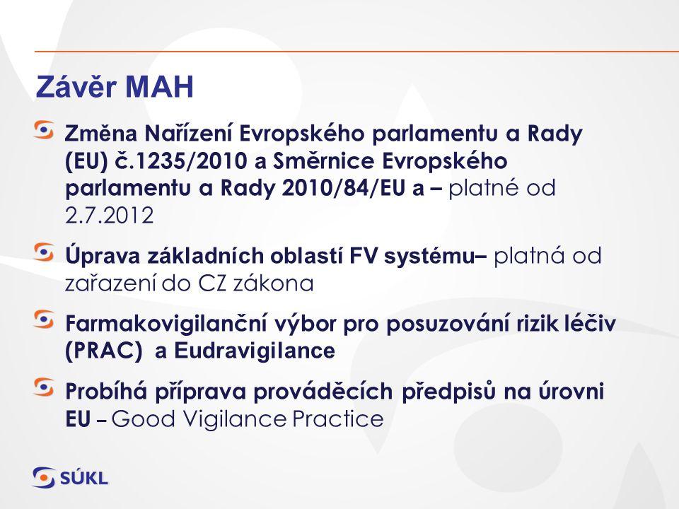 Závěr MAH Změna Nařízení Evropského parlamentu a Rady (EU) č.1235/2010 a Směrnice Evropského parlamentu a Rady 2010/84/EU a – platné od 2.7.2012 Úprava základních oblastí FV systému – platná od zařazení do CZ zákona Farmakovigilanční výbor pro posuzování rizik léčiv (PRAC) a Eudravigilance Probíhá příprava prováděcích předpisů na úrovni EU – Good Vigilance Practice