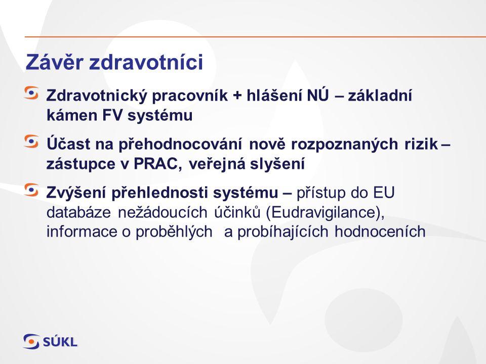 Závěr zdravotníci Zdravotnický pracovník + hlášení NÚ – základní kámen FV systému Účast na přehodnocování nově rozpoznaných rizik – zástupce v PRAC, veřejná slyšení Zvýšení přehlednosti systému – přístup do EU databáze nežádoucích účinků (Eudravigilance), informace o proběhlých a probíhajících hodnoceních