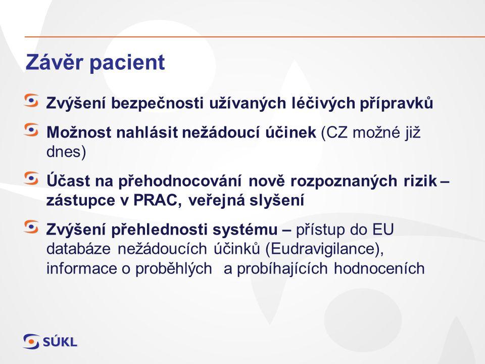 Závěr pacient Zvýšení bezpečnosti užívaných léčivých přípravků Možnost nahlásit nežádoucí účinek (CZ možné již dnes) Účast na přehodnocování nově rozpoznaných rizik – zástupce v PRAC, veřejná slyšení Zvýšení přehlednosti systému – přístup do EU databáze nežádoucích účinků (Eudravigilance), informace o proběhlých a probíhajících hodnoceních