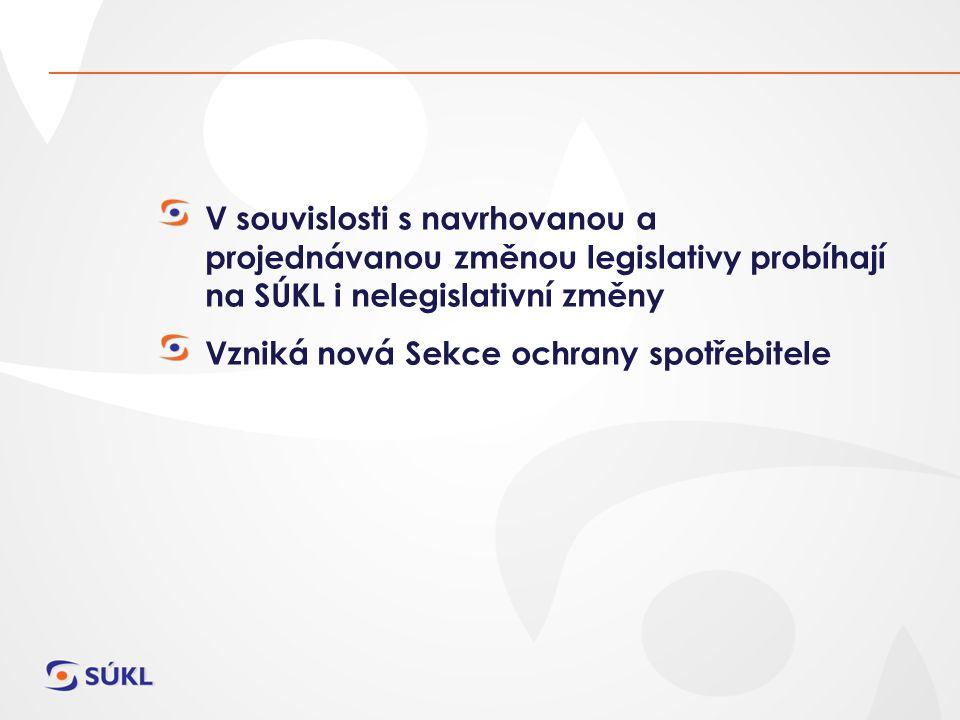 V souvislosti s navrhovanou a projednávanou změnou legislativy probíhají na SÚKL i nelegislativní změny Vzniká nová Sekce ochrany spotřebitele