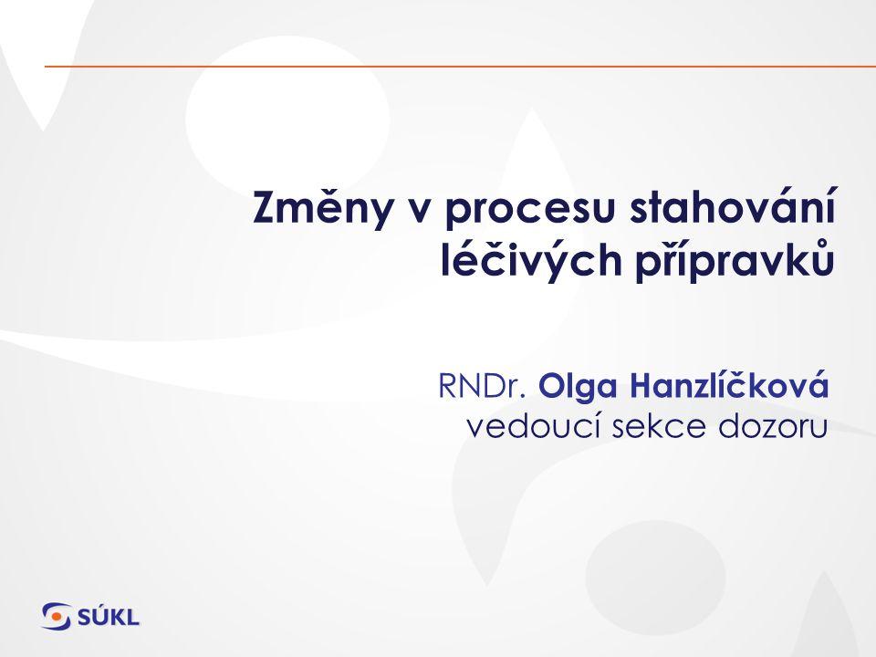 Změny v procesu stahování léčivých přípravků RNDr. Olga Hanzlíčková vedoucí sekce dozoru