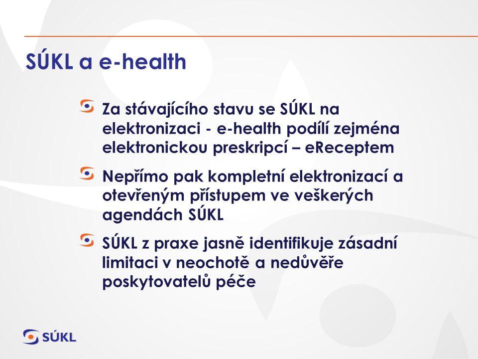 SÚKL a e-health Za stávajícího stavu se SÚKL na elektronizaci - e-health podílí zejména elektronickou preskripcí – eReceptem Nepřímo pak kompletní elektronizací a otevřeným přístupem ve veškerých agendách SÚKL SÚKL z praxe jasně identifikuje zásadní limitaci v neochotě a nedůvěře poskytovatelů péče