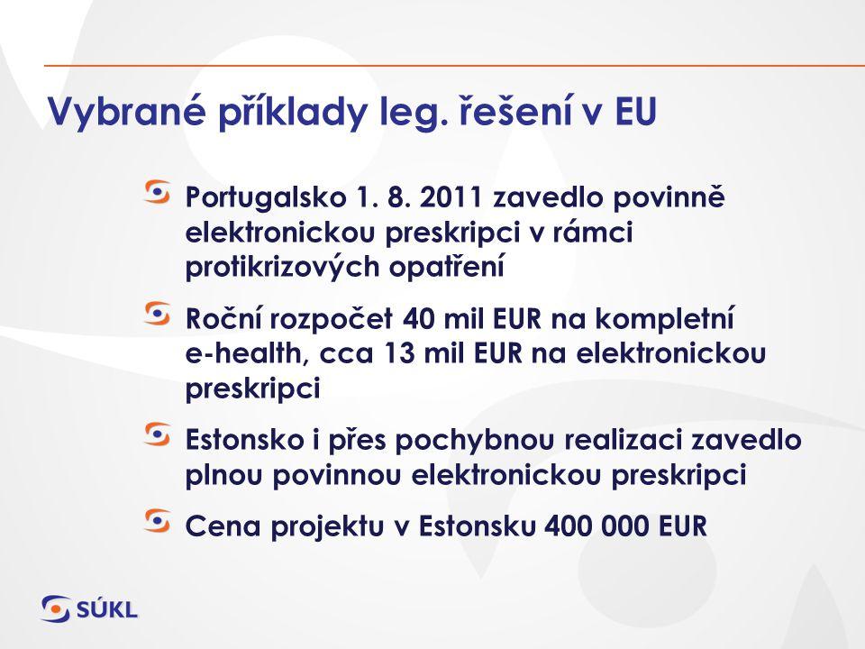 Vybrané příklady leg. řešení v EU Portugalsko 1. 8.