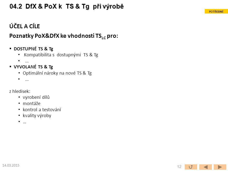 ÚČEL A CÍLE Poznatky PoX&DfX ke vhodnosti TS LC pro:  DOSTUPNÉ TS & Tg Kompatibilita s dostupnými TS & Tg...