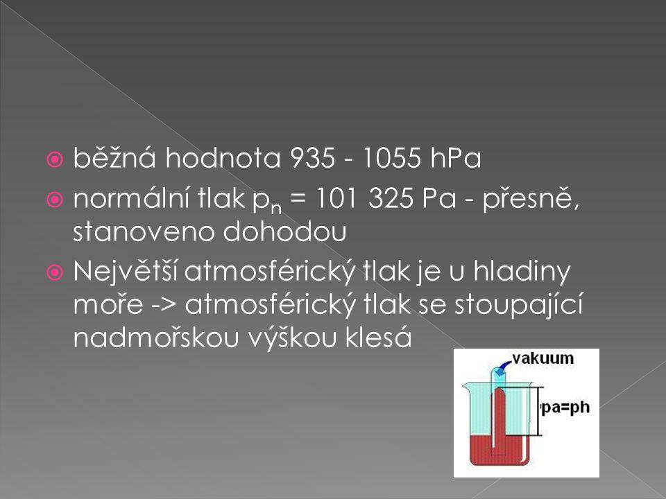  - stejné jako u kapalin, tzn.síla působící svisle vzhůru  - podle Archimedova zákona Fvz = V.