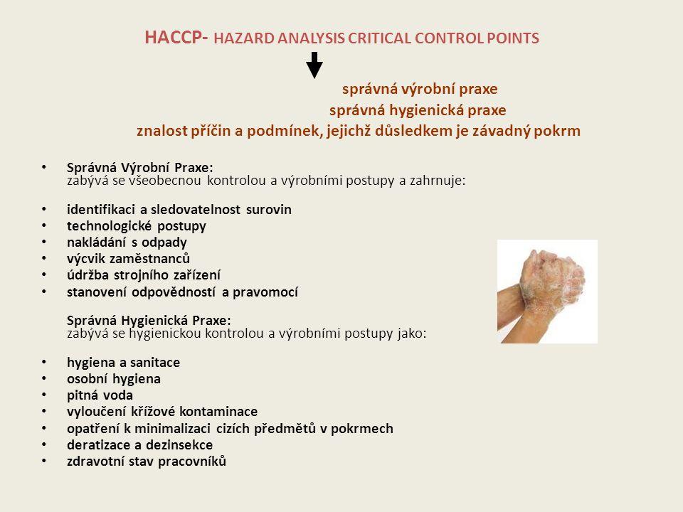 HACCP- HAZARD ANALYSIS CRITICAL CONTROL POINTS správná výrobní praxe správná hygienická praxe znalost příčin a podmínek, jejichž důsledkem je závadný pokrm Správná Výrobní Praxe: zabývá se všeobecnou kontrolou a výrobními postupy a zahrnuje: identifikaci a sledovatelnost surovin technologické postupy nakládání s odpady výcvik zaměstnanců údržba strojního zařízení stanovení odpovědností a pravomocí Správná Hygienická Praxe: zabývá se hygienickou kontrolou a výrobními postupy jako: hygiena a sanitace osobní hygiena pitná voda vyloučení křížové kontaminace opatření k minimalizaci cizích předmětů v pokrmech deratizace a dezinsekce zdravotní stav pracovníků