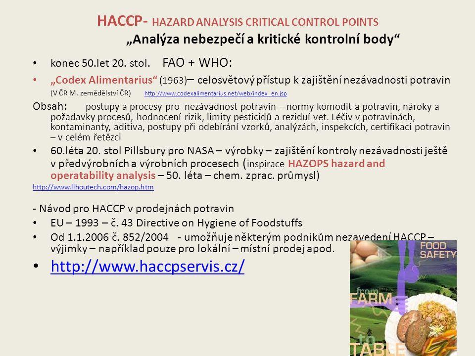 CO JE HACCP.(Analýza nebezpečí a kritické kontrolní body).