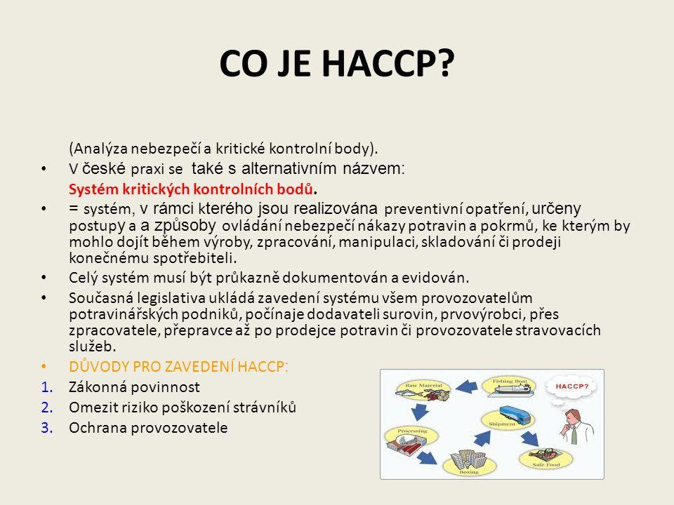 CO JE HACCP. (Analýza nebezpečí a kritické kontrolní body).