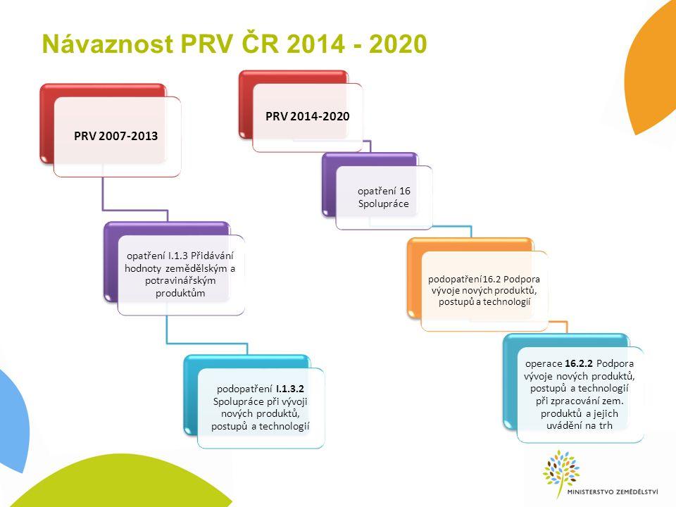 Návaznost PRV ČR 2014 - 2020 PRV 2007-2013 opatření I.1.3 Přidávání hodnoty zemědělským a potravinářským produktům podopatření I.1.3.2 Spolupráce při