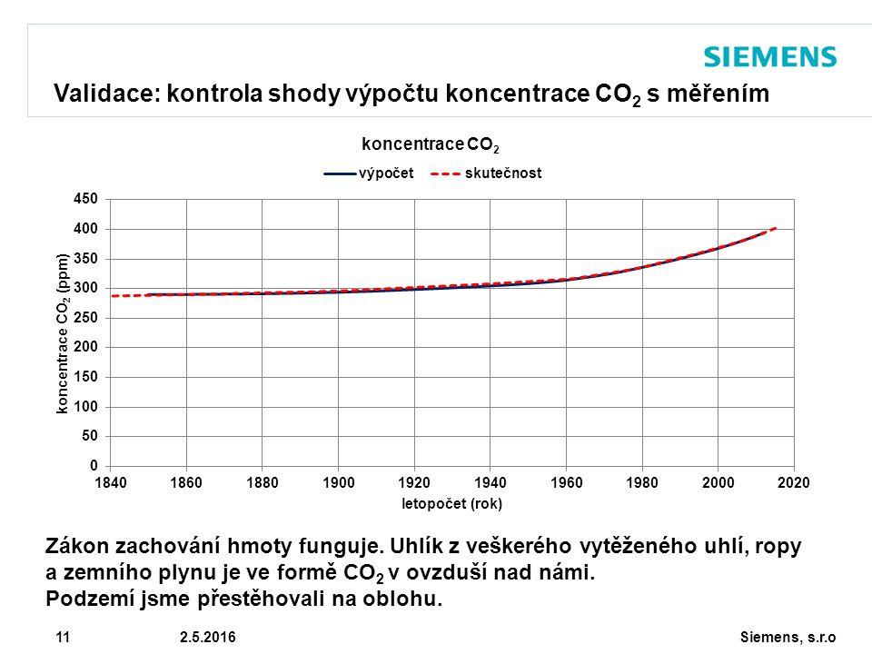 Siemens, s.r.o © Siemens AG 2010 11 2.5.2016 Validace: kontrola shody výpočtu koncentrace CO 2 s měřením Zákon zachování hmoty funguje. Uhlík z vešker