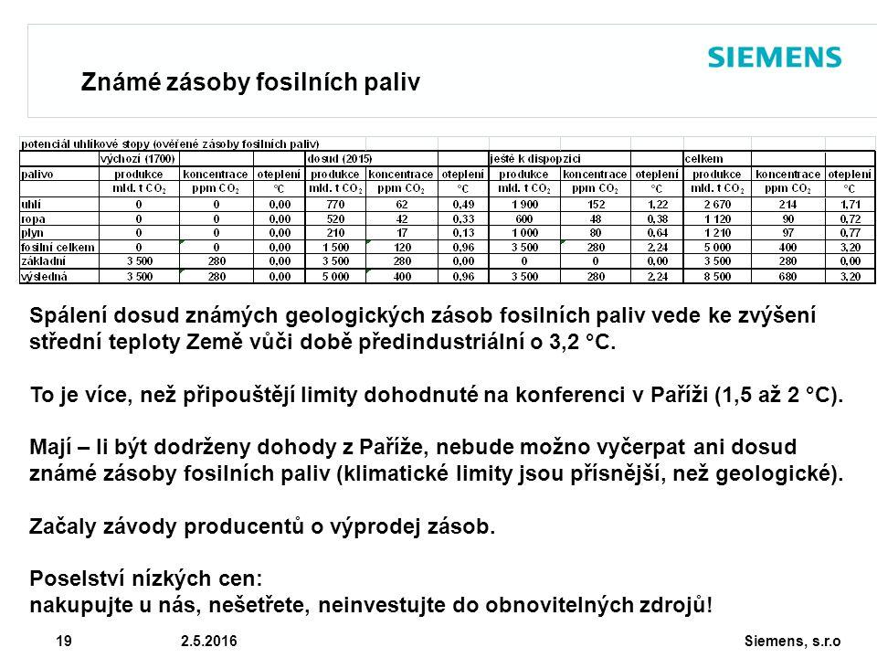 Siemens, s.r.o © Siemens AG 2010 19 2.5.2016 Známé zásoby fosilních paliv Spálení dosud známých geologických zásob fosilních paliv vede ke zvýšení střední teploty Země vůči době předindustriální o 3,2 °C.