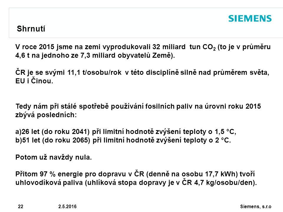 Siemens, s.r.o © Siemens AG 2010 22 2.5.2016 Shrnutí V roce 2015 jsme na zemi vyprodukovali 32 miliard tun CO 2 (to je v průměru 4,6 t na jednoho ze 7,3 miliard obyvatelů Země).