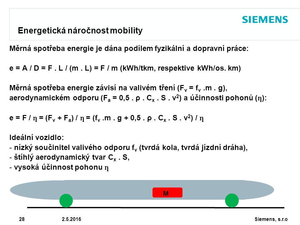 Siemens, s.r.o © Siemens AG 2010 28 2.5.2016 Energetická náročnost mobility Měrná spotřeba energie je dána podílem fyzikální a dopravní práce: e = A / D = F.