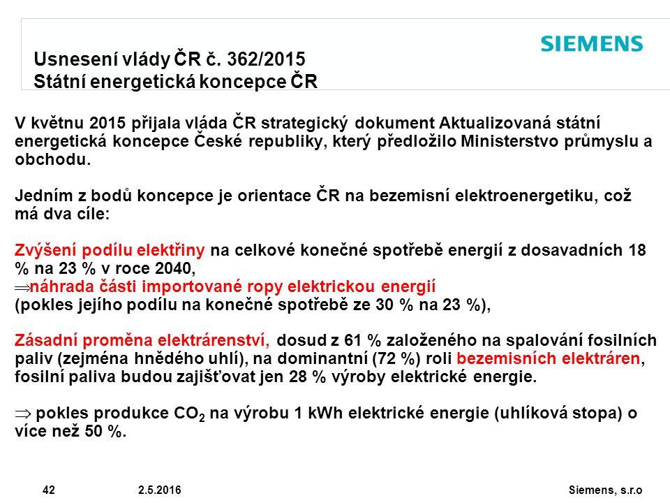 Siemens, s.r.o © Siemens AG 2010 42 2.5.2016 Usnesení vlády ČR č. 362/2015 Státní energetická koncepce ČR V květnu 2015 přijala vláda ČR strategický d