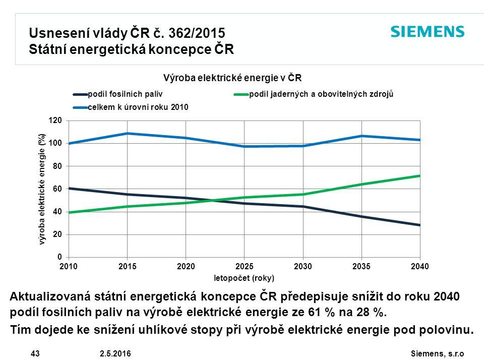 Siemens, s.r.o © Siemens AG 2010 43 2.5.2016 Usnesení vlády ČR č. 362/2015 Státní energetická koncepce ČR Aktualizovaná státní energetická koncepce ČR