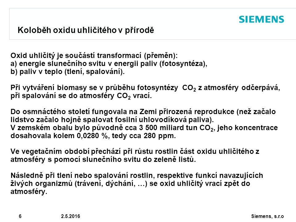 Siemens, s.r.o © Siemens AG 2010 6 2.5.2016 Koloběh oxidu uhličitého v přírodě Oxid uhličitý je součástí transformací (přeměn): a) energie slunečního svitu v energii paliv (fotosyntéza), b) paliv v teplo (tlení, spalování).
