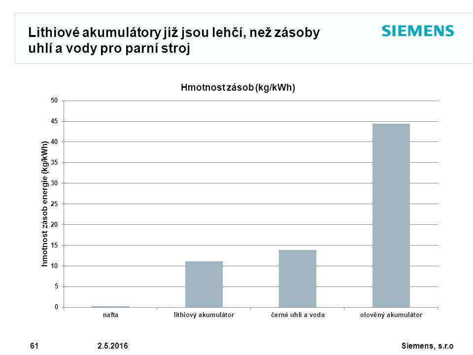 Siemens, s.r.o © Siemens AG 2010 61 2.5.2016 Lithiové akumulátory již jsou lehčí, než zásoby uhlí a vody pro parní stroj