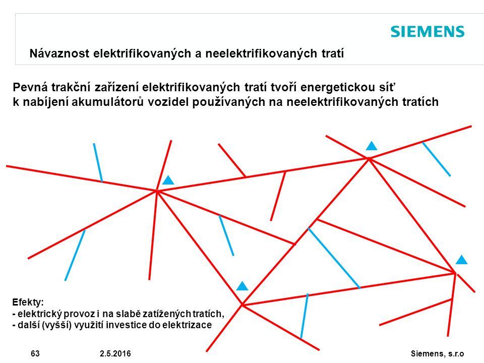Siemens, s.r.o © Siemens AG 2010 63 2.5.2016 Návaznost elektrifikovaných a neelektrifikovaných tratí Pevná trakční zařízení elektrifikovaných tratí tvoří energetickou síť k nabíjení akumulátorů vozidel používaných na neelektrifikovaných tratích Efekty: - elektrický provoz i na slabě zatížených tratích, - další (vyšší) využití investice do elektrizace