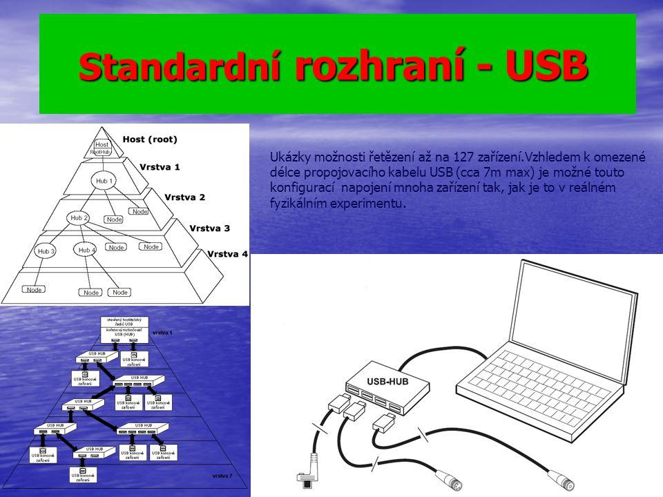 Standardní rozhraní - USB Standardní rozhraní - USB Ukázky možnosti řetězení až na 127 zařízení.Vzhledem k omezené délce propojovacího kabelu USB (cca 7m max) je možné touto konfigurací napojení mnoha zařízení tak, jak je to v reálném fyzikálním experimentu.