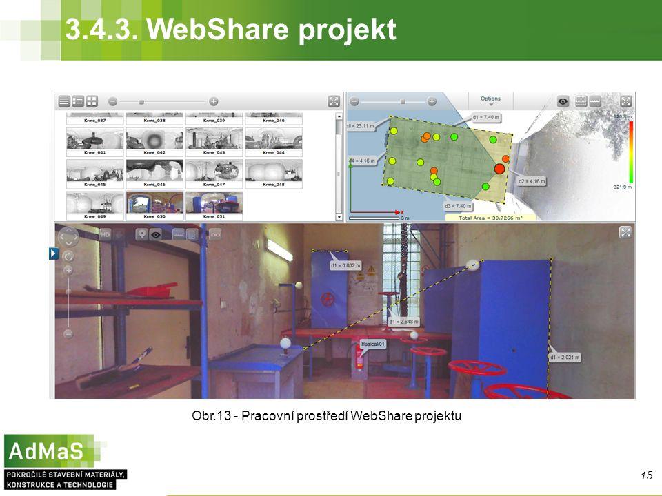 3.4.3. WebShare projekt Obr.13 - Pracovní prostředí WebShare projektu 15