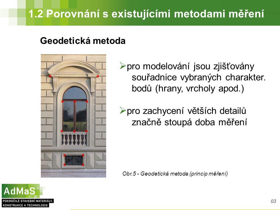 1.2 Porovnání s existujícími metodami měření Geodetická metoda  pro modelování jsou zjišťovány souřadnice vybraných charakter.