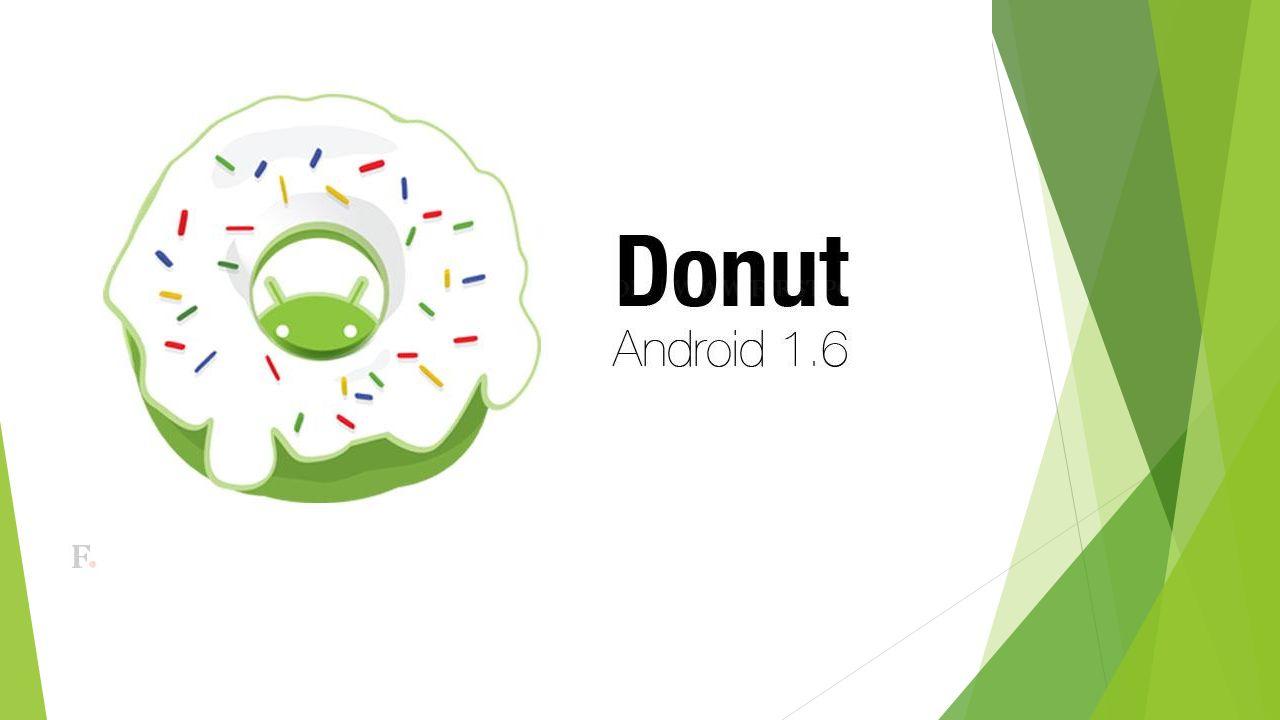 Otázky  1.Kdo vyvíjí Android.  A) Open Handset Alliance B) Microsoft C) Pouze firma Google  2.