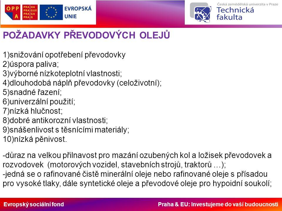 Evropský sociální fond Praha & EU: Investujeme do vaší budoucnosti POŽADAVKY PŘEVODOVÝCH OLEJŮ 1)snižování opotřebení převodovky 2)úspora paliva; 3)vý