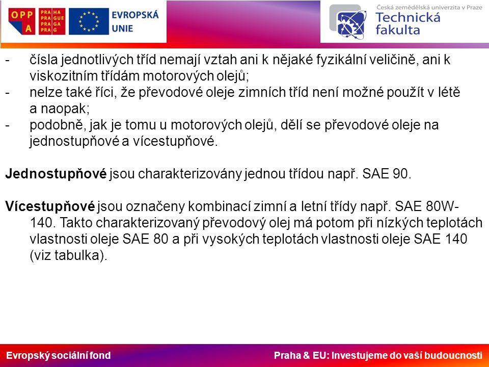 Evropský sociální fond Praha & EU: Investujeme do vaší budoucnosti Výkonová charakteristika Pro označení výkonové úrovně převodového oleje se používá klasifikace dle API.