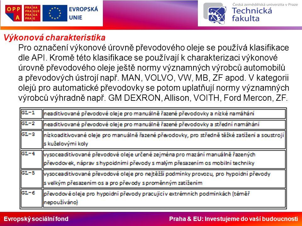Evropský sociální fond Praha & EU: Investujeme do vaší budoucnosti -skutečně používané stupně jsou zejména API GL-4 a GL-5; -současnosti je platná i nová norma pro mechanické převodovky bez synchronů API MT-1; -z dalších mezinárodních specifikací lze vzpomenout normy americké armády MIL, které jsou pro výkonovou charakteristiku v oblasti automobilových převodových olejů využívány mnohem častěji; -obdobně jako tomu bylo u motorových olejů i u automobilových převodových olejů jsou pro výkonovou charakteristiku využívány specifikace a schválení významných výrobců automobilů a převodových ústrojí.