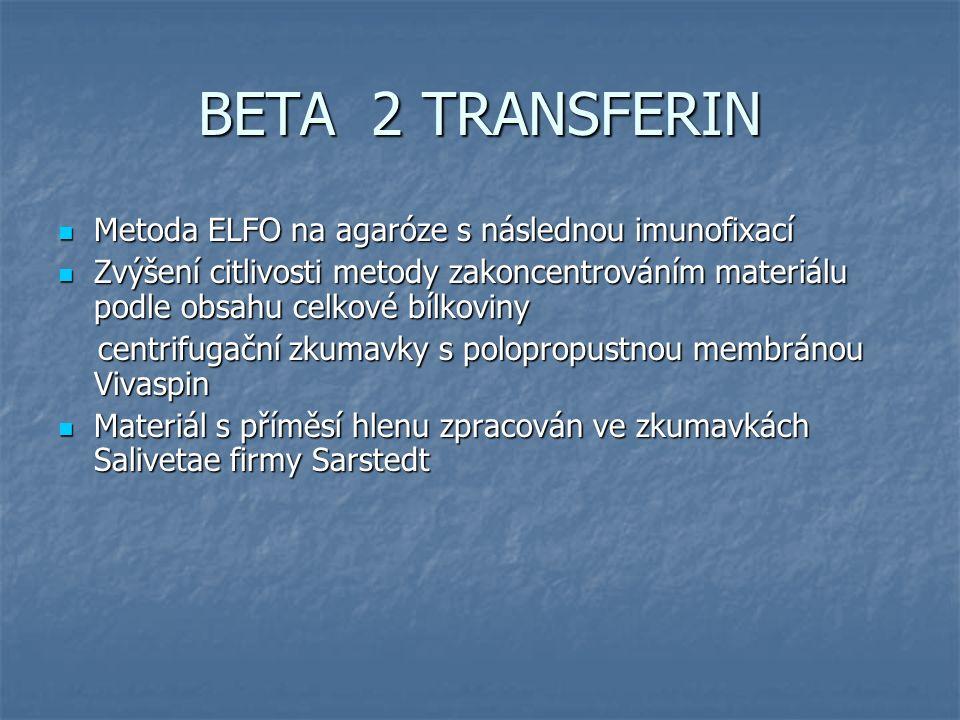 BETA 2 TRANSFERIN Metoda ELFO na agaróze s následnou imunofixací Metoda ELFO na agaróze s následnou imunofixací Zvýšení citlivosti metody zakoncentrováním materiálu podle obsahu celkové bílkoviny Zvýšení citlivosti metody zakoncentrováním materiálu podle obsahu celkové bílkoviny centrifugační zkumavky s polopropustnou membránou Vivaspin centrifugační zkumavky s polopropustnou membránou Vivaspin Materiál s příměsí hlenu zpracován ve zkumavkách Salivetae firmy Sarstedt Materiál s příměsí hlenu zpracován ve zkumavkách Salivetae firmy Sarstedt