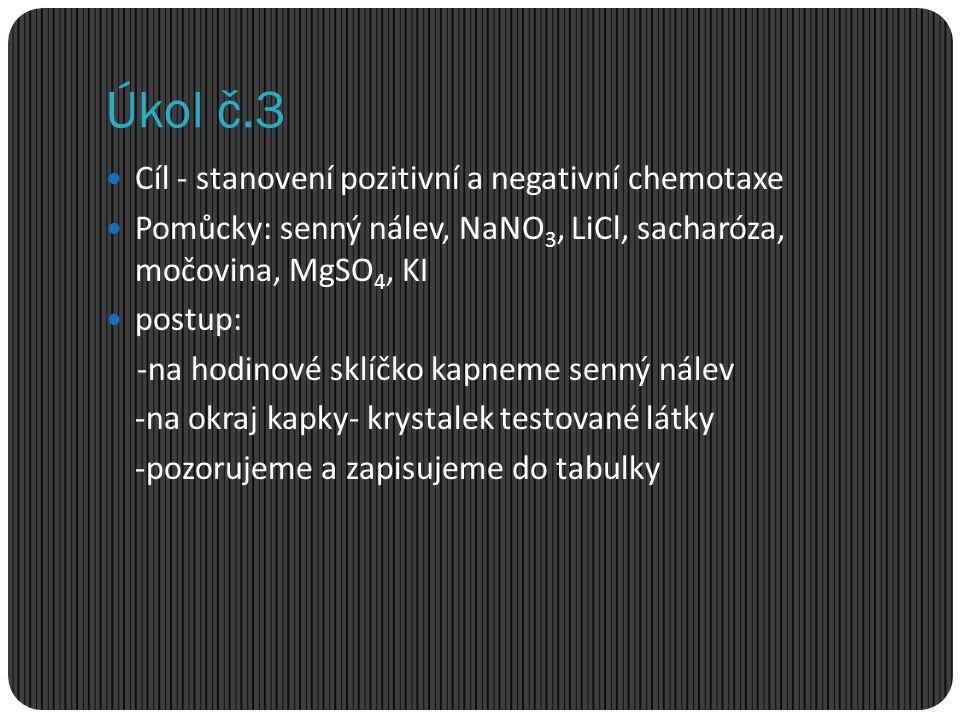 Úkol č.3 Cíl - stanovení pozitivní a negativní chemotaxe Pomůcky: senný nálev, NaNO 3, LiCl, sacharóza, močovina, MgSO 4, KI postup: -na hodinové sklíčko kapneme senný nálev -na okraj kapky- krystalek testované látky -pozorujeme a zapisujeme do tabulky