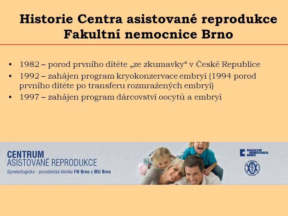 """Historie Centra asistované reprodukce Fakultní nemocnice Brno 1982 – porod prvního dítěte """"ze zkumavky"""" v České Republice 1992 – zahájen program kryok"""