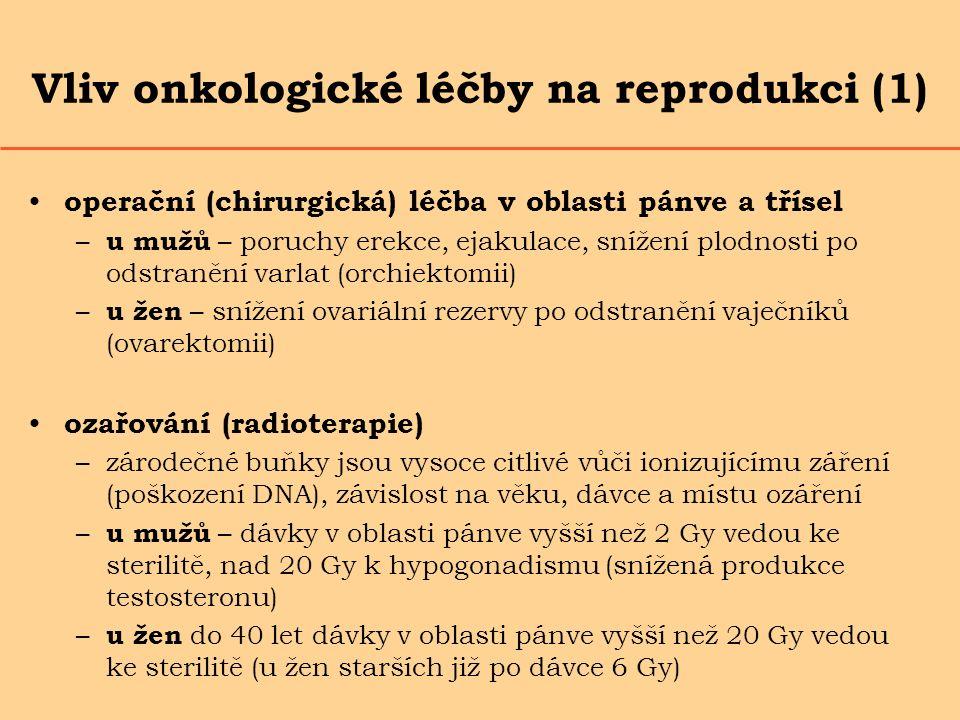 Vliv onkologické léčby na reprodukci (1) operační (chirurgická) léčba v oblasti pánve a třísel – u mužů – poruchy erekce, ejakulace, snížení plodnosti