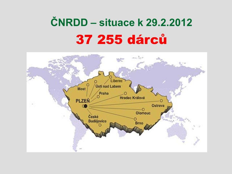 37 255 dárců ČNRDD – situace k 29.2.2012