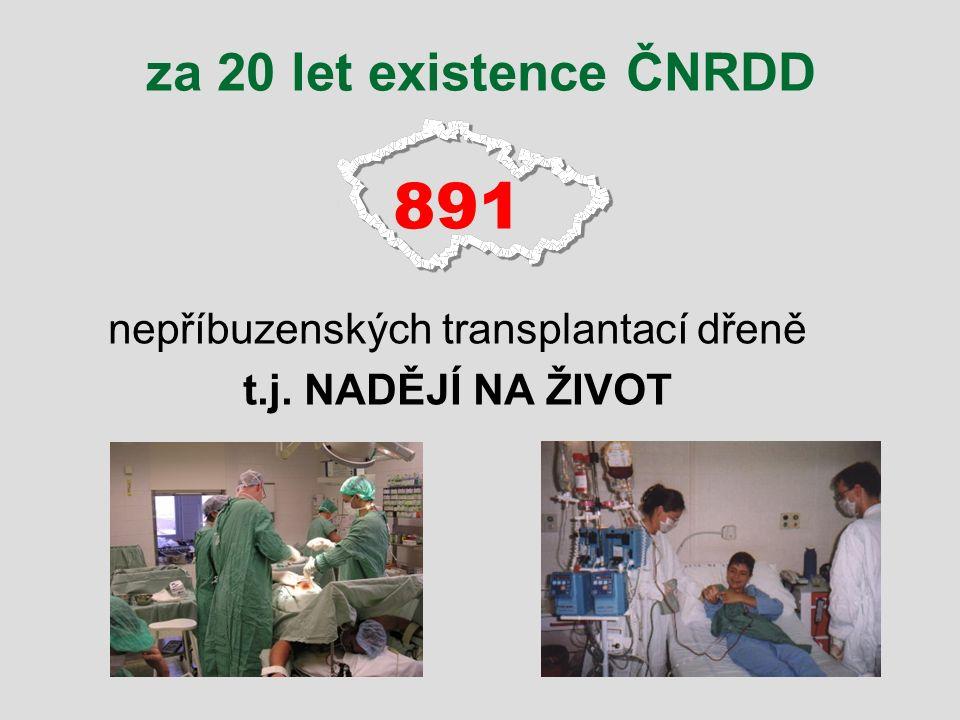 za 20 let existence ČNRDD 891 nepříbuzenských transplantací dřeně t.j. NADĚJÍ NA ŽIVOT