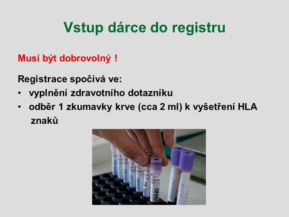 Vstup dárce do registru Musí být dobrovolný ! Registrace spočívá ve: vyplnění zdravotního dotazníku odběr 1 zkumavky krve (cca 2 ml) k vyšetření HLA z
