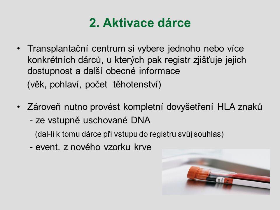 2. Aktivace dárce Transplantační centrum si vybere jednoho nebo více konkrétních dárců, u kterých pak registr zjišťuje jejich dostupnost a další obecn