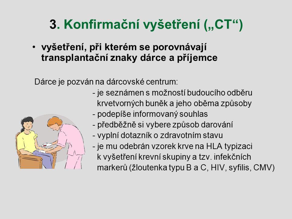 """3. Konfirmační vyšetření (""""CT"""") vyšetření, při kterém se porovnávají transplantační znaky dárce a příjemce Dárce je pozván na dárcovské centrum: - je"""