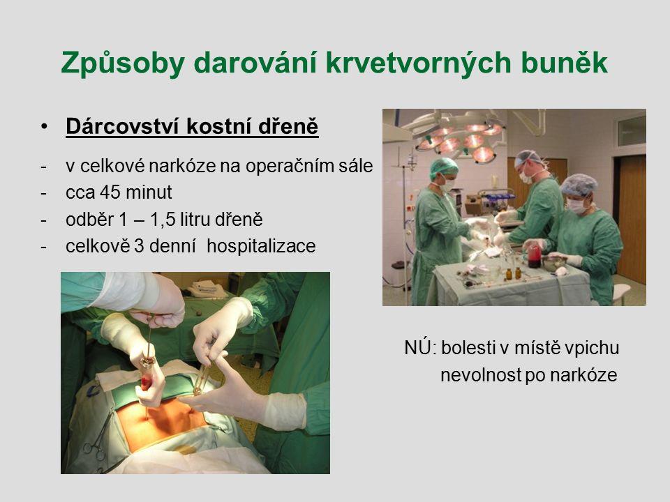 Způsoby darování krvetvorných buněk Dárcovství kostní dřeně -v celkové narkóze na operačním sále -cca 45 minut -odběr 1 – 1,5 litru dřeně -celkově 3 d