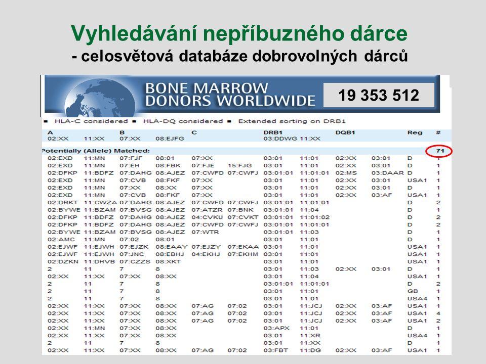 Vyhledávání nepříbuzného dárce - celosvětová databáze dobrovolných dárců 19 353 512