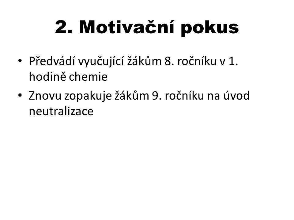 2. Motivační pokus Předvádí vyučující žákům 8. ročníku v 1.