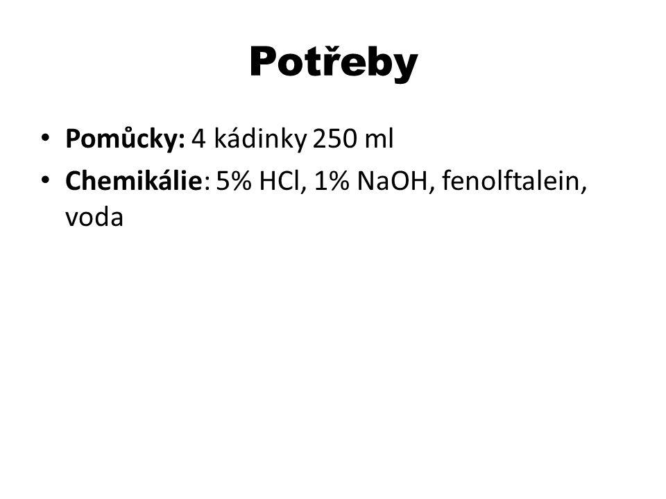 Potřeby Pomůcky: 4 kádinky 250 ml Chemikálie: 5% HCl, 1% NaOH, fenolftalein, voda