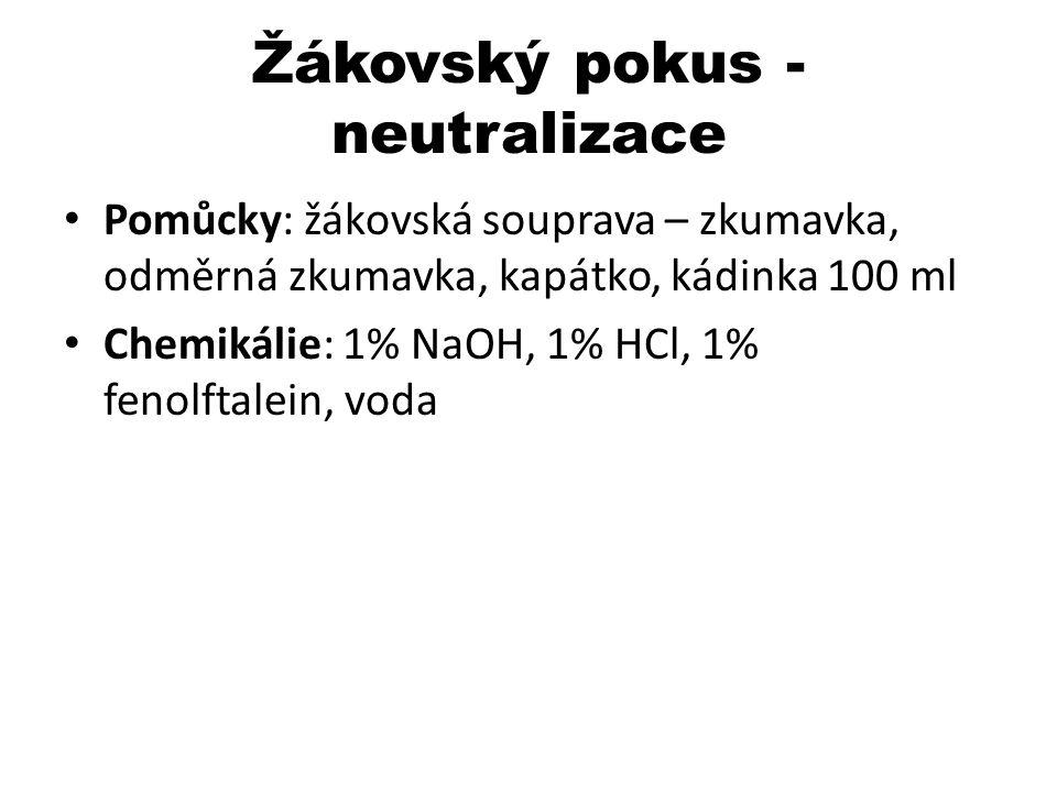 Žákovský pokus - neutralizace Pomůcky: žákovská souprava – zkumavka, odměrná zkumavka, kapátko, kádinka 100 ml Chemikálie: 1% NaOH, 1% HCl, 1% fenolftalein, voda