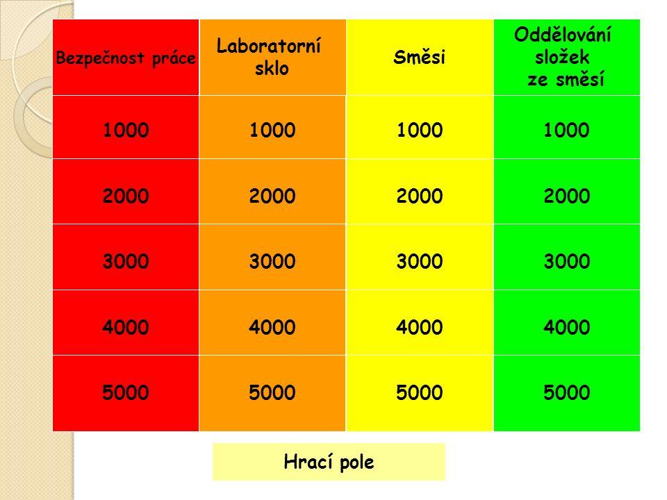 1000 2000 3000 4000 5000 Hrací pole Bezpečnost práce Laboratorní sklo Směsi Oddělování složek ze směsí