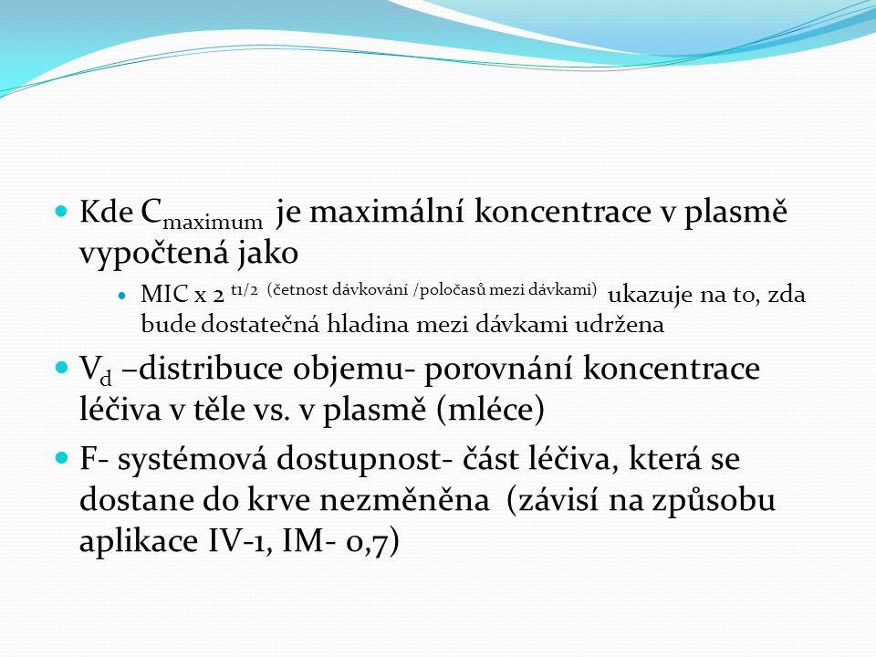 Kde C maximum je maximální koncentrace v plasmě vypočtená jako MIC x 2 t1/2 (četnost dávkování /poločasů mezi dávkami) ukazuje na to, zda bude dostatečná hladina mezi dávkami udržena V d –distribuce objemu- porovnání koncentrace léčiva v těle vs.