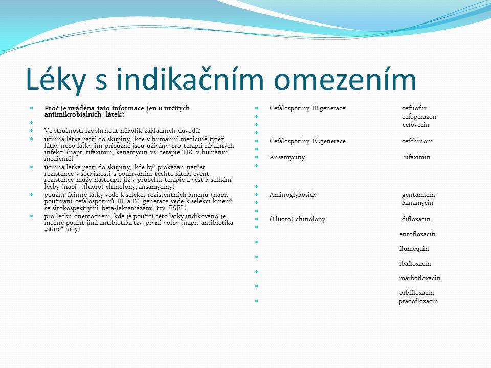 Léky s indikačním omezením Proč je uváděna tato informace jen u určitých antimikrobiálních látek.