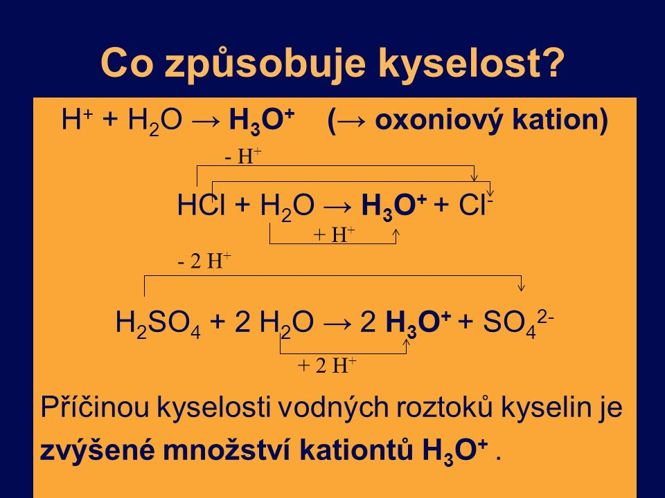 úkol 2 Napiš rovnici disociace kyseliny dusičné ve vodě. Kontrola: HNO 3 + H 2 O → H 3 O + + NO 3 -