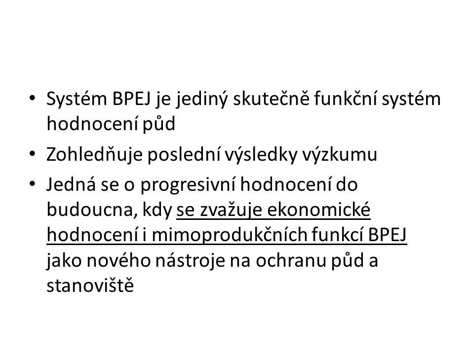 Systém BPEJ je jediný skutečně funkční systém hodnocení půd Zohledňuje poslední výsledky výzkumu Jedná se o progresivní hodnocení do budoucna, kdy se zvažuje ekonomické hodnocení i mimoprodukčních funkcí BPEJ jako nového nástroje na ochranu půd a stanoviště